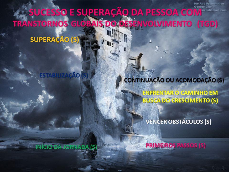 SUCESSO E SUPERAÇÃO DA PESSOA COM TRANSTORNOS GLOBAIS DO DESENVOLVIMENTO (TGD) ESTABILIZAÇÃO (S) ESTABILIZAÇÃO (S) ENFRENTAR O CAMINHO EM BUSCA DO CRE