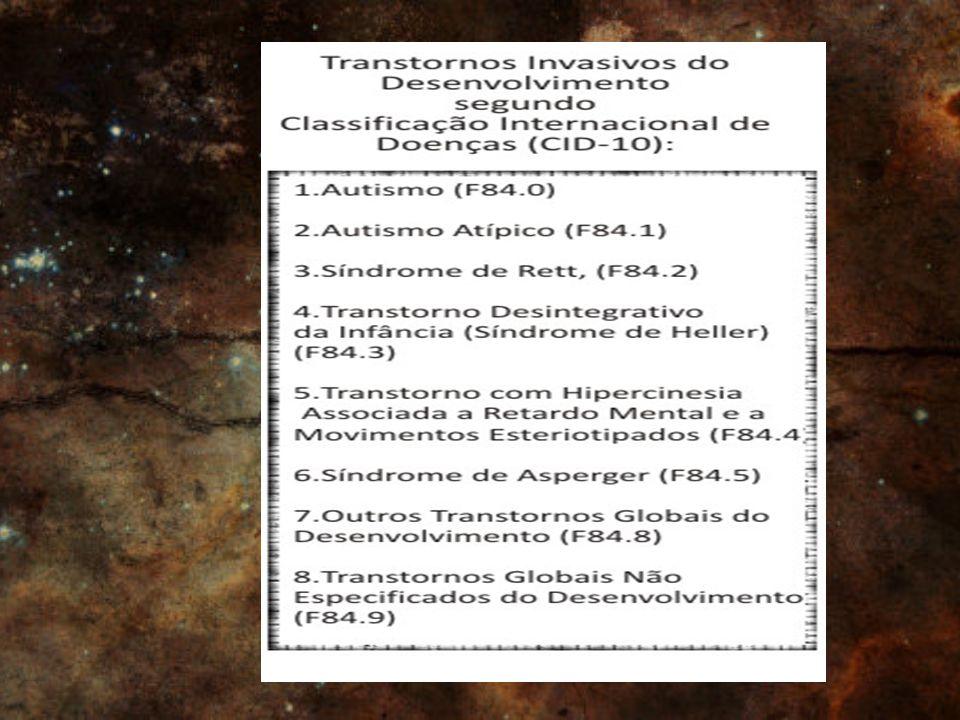 Transtorno Desintegrativo da Infância (TDI) No DSM-IV é caracterizado como um caso de desaceleração no processo de desenvolvimento.