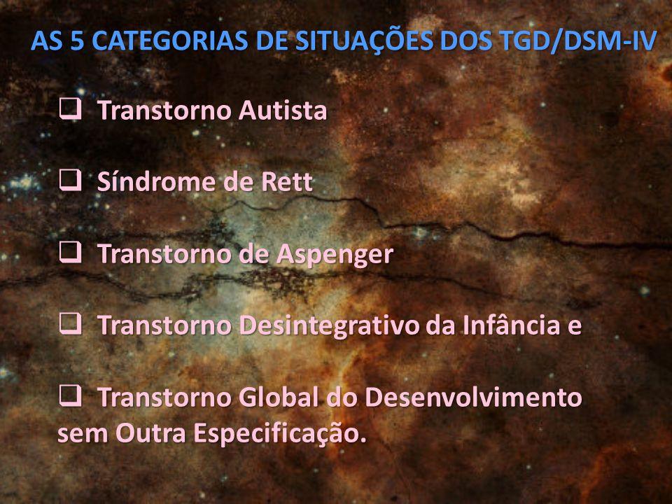  Transtorno Autista  Síndrome de Rett  Transtorno de Aspenger  Transtorno Desintegrativo da Infância e  Transtorno Global do Desenvolvimento sem