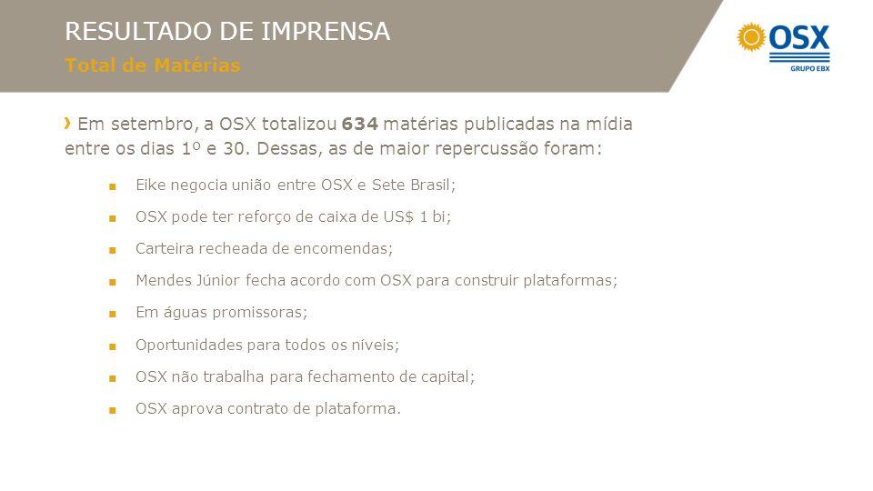 RESULTADO DE IMPRENSA Total de Matérias Em setembro, a OSX totalizou 634 matérias publicadas na mídia entre os dias 1º e 30. Dessas, as de maior reper