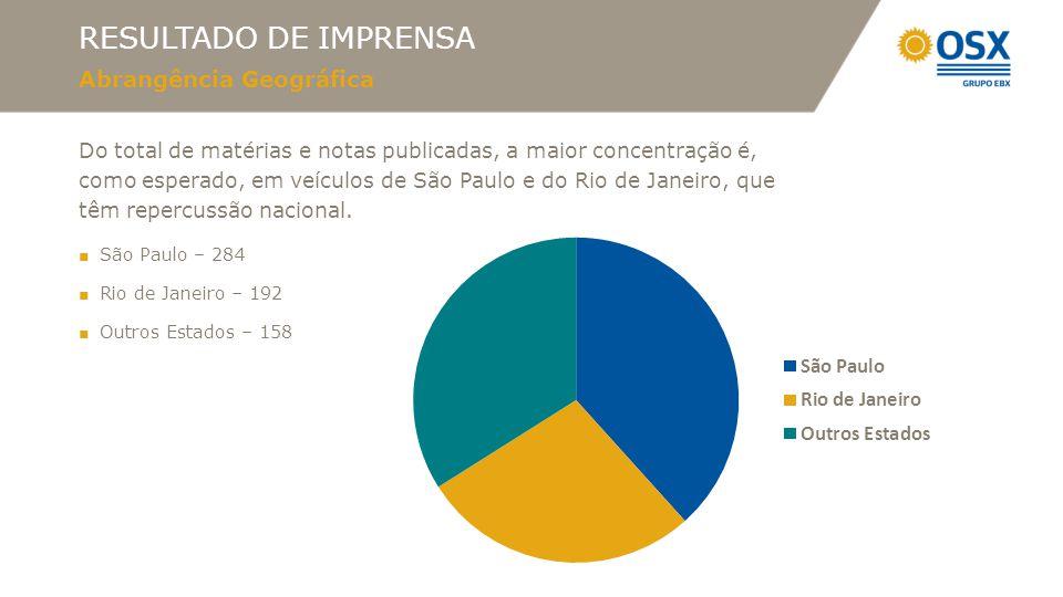 RESULTADO DE IMPRENSA Abrangência Geográfica Do total de matérias e notas publicadas, a maior concentração é, como esperado, em veículos de São Paulo