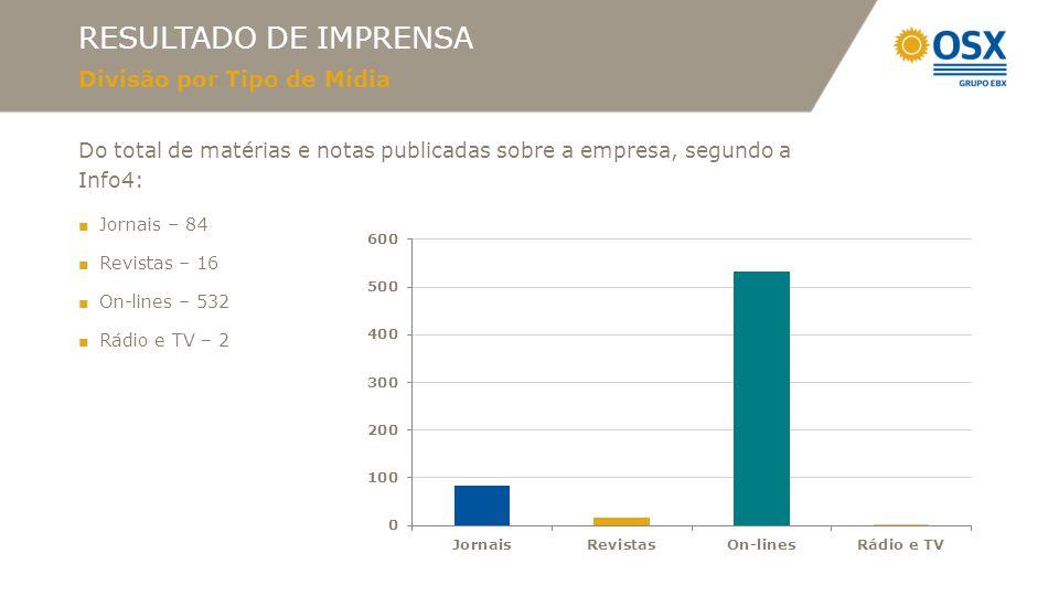 RESULTADO DE IMPRENSA Comparativo Balanço do número de matérias publicadas no mês de setembro comparativamente com o mês de agosto.