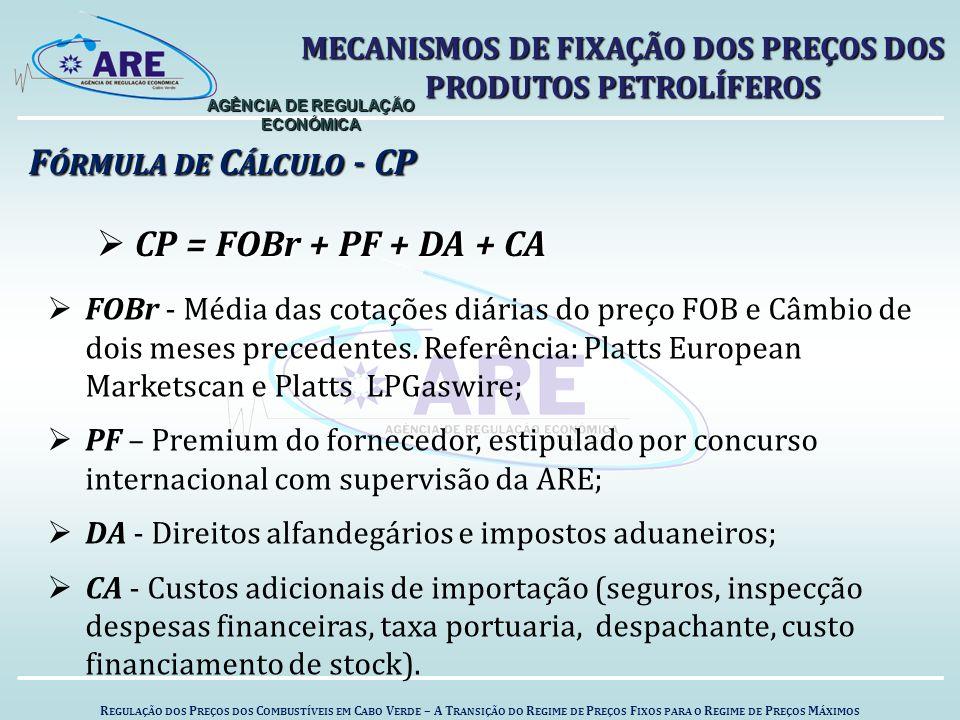 F ÓRMULA DE C ÁLCULO - CP  CP = FOBr + PF + DA + CA  FOBr - Média das cotações diárias do preço FOB e Câmbio de dois meses precedentes.