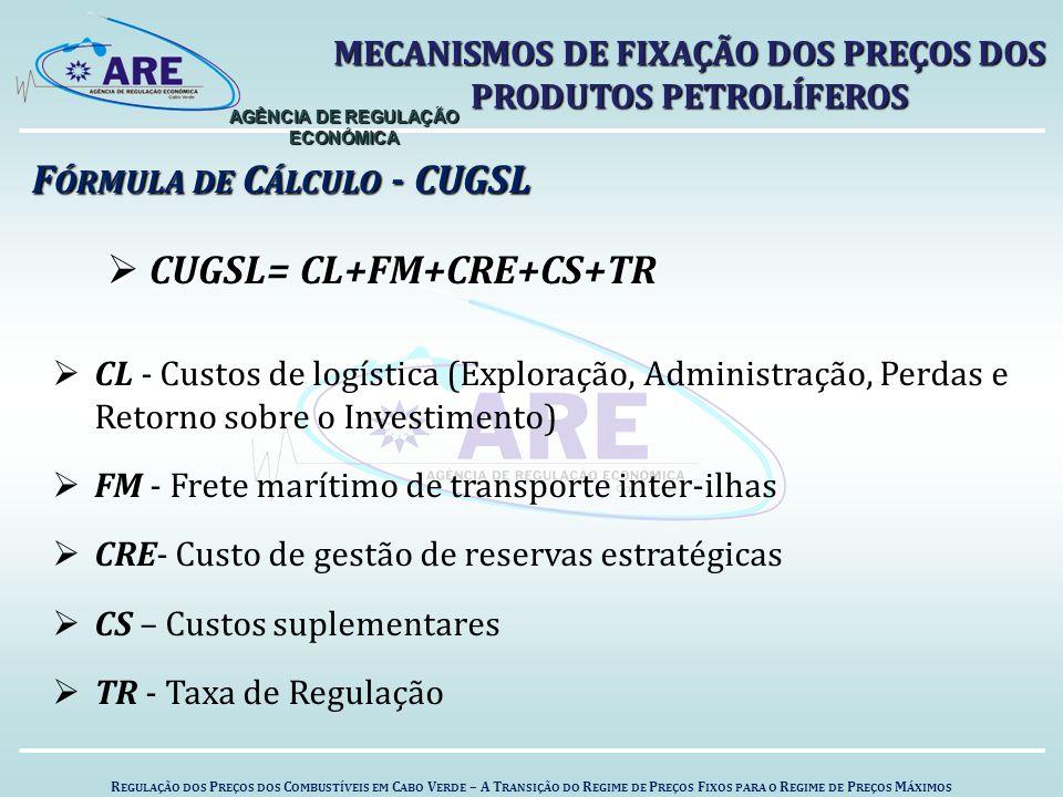 F ÓRMULA DE C ÁLCULO - CUGSL  CUGSL= CL+FM+CRE+CS+TR  CL - Custos de logística (Exploração, Administração, Perdas e Retorno sobre o Investimento)  FM - Frete marítimo de transporte inter-ilhas  CRE- Custo de gestão de reservas estratégicas  CS – Custos suplementares  TR - Taxa de Regulação R EGULAÇÃO DOS P REÇOS DOS C OMBUSTÍVEIS EM C ABO V ERDE – A T RANSIÇÃO DO R EGIME DE P REÇOS F IXOS PARA O R EGIME DE P REÇOS M ÁXIMOS AGÊNCIA DE REGULAÇÃO ECONÓMICA MECANISMOS DE FIXAÇÃO DOS PREÇOS DOS PRODUTOS PETROLÍFEROS