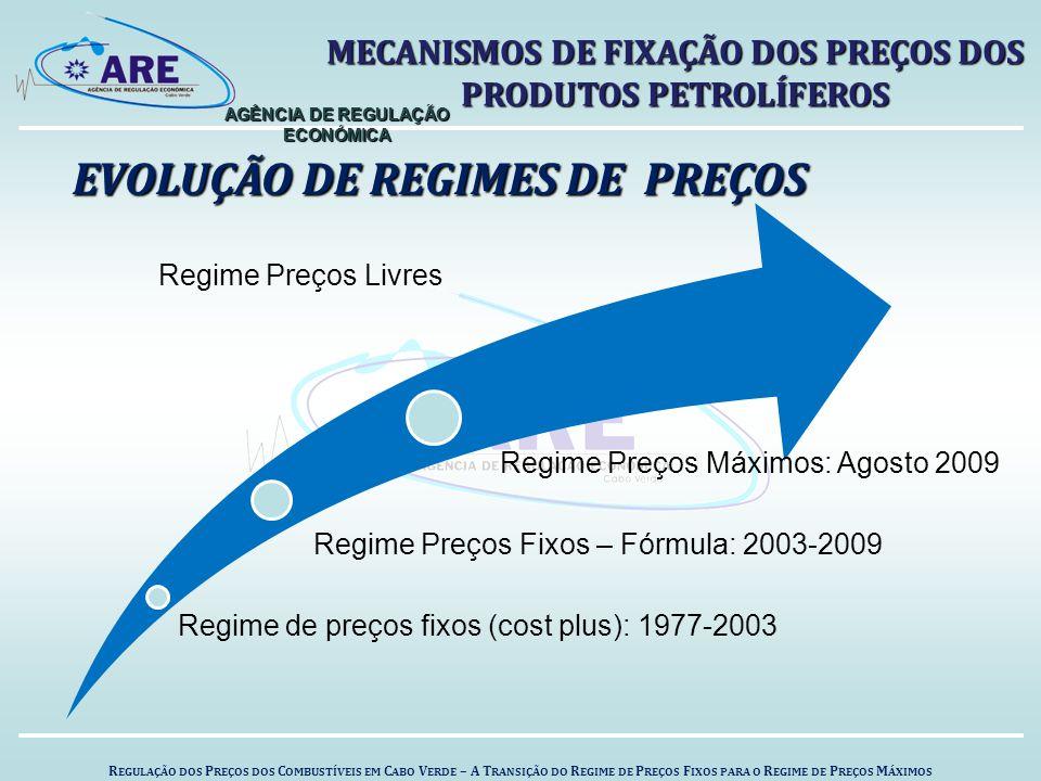 R EGULAÇÃO DOS P REÇOS DOS C OMBUSTÍVEIS EM C ABO V ERDE – A T RANSIÇÃO DO R EGIME DE P REÇOS F IXOS PARA O R EGIME DE P REÇOS M ÁXIMOS MECANISMOS DE FIXAÇÃO DOS PREÇOS DOS PRODUTOS PETROLÍFEROS AGÊNCIA DE REGULAÇÃO ECONÓMICA EVOLUÇÃO DE REGIMES DE PREÇOS Regime de preços fixos (cost plus): 1977-2003 Regime Preços Fixos – Fórmula: 2003-2009 Regime Preços Máximos: Agosto 2009 Regime Preços Livres