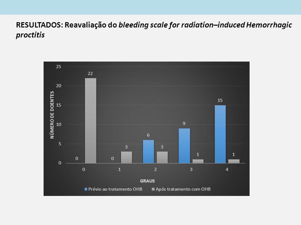 RESULTADOS: Reavaliação do bleeding scale for radiation–induced Hemorrhagic proctitis