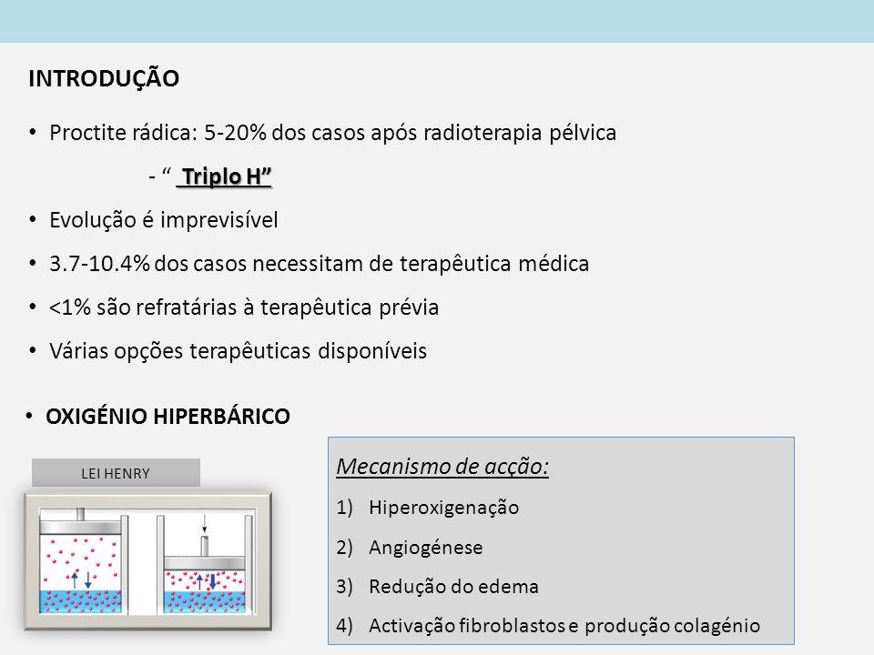 Proctite rádica: 5-20% dos casos após radioterapia pélvica Triplo H - Triplo H Evolução é imprevisível 3.7-10.4% dos casos necessitam de terapêutica médica <1% são refratárias à terapêutica prévia Várias opções terapêuticas disponíveis OXIGÉNIO HIPERBÁRICO INTRODUÇÃO LEI HENRY Mecanismo de acção: 1)Hiperoxigenação 2)Angiogénese 3)Redução do edema 4)Activação fibroblastos e produção colagénio