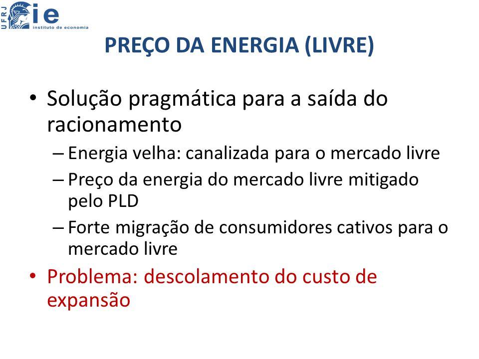 PREÇO DA ENERGIA (LIVRE) Solução pragmática para a saída do racionamento – Energia velha: canalizada para o mercado livre – Preço da energia do mercado livre mitigado pelo PLD – Forte migração de consumidores cativos para o mercado livre Problema: descolamento do custo de expansão