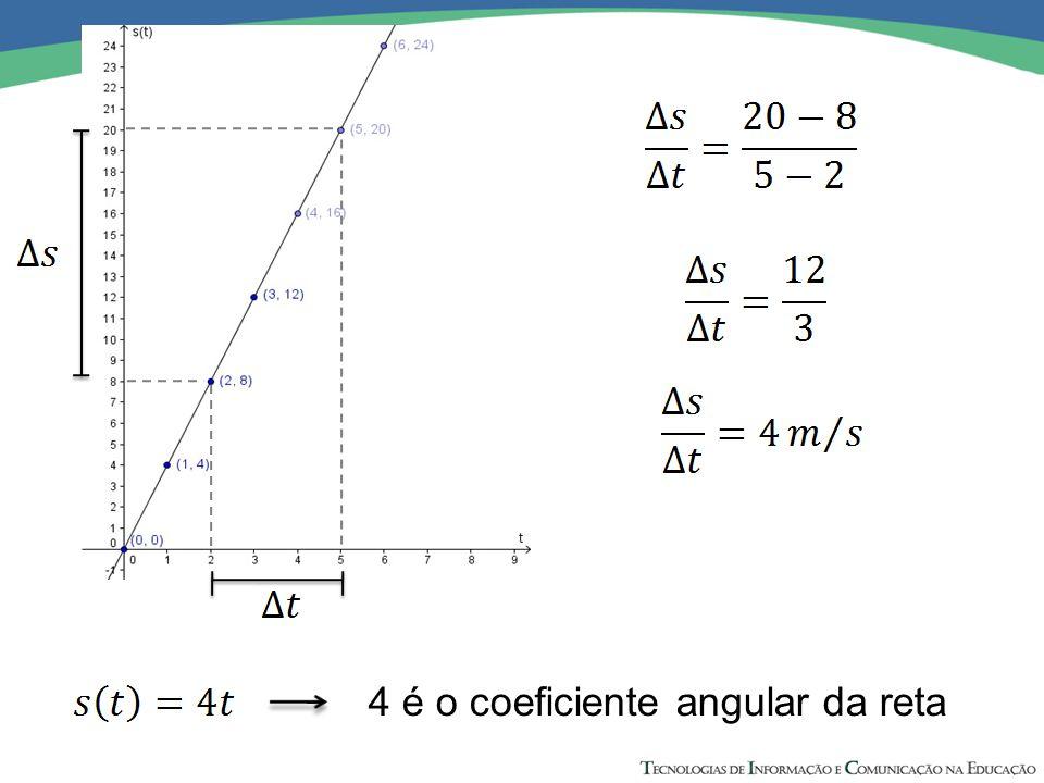 4 é o coeficiente angular da reta