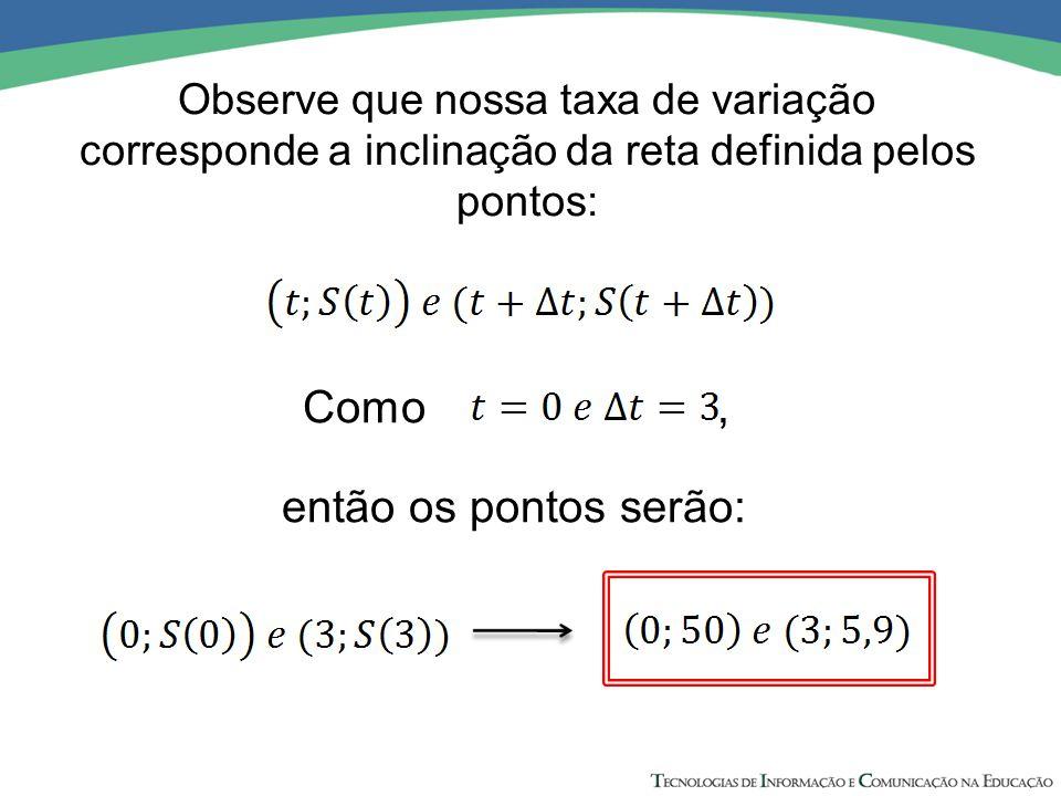 Observe que nossa taxa de variação corresponde a inclinação da reta definida pelos pontos: Como, então os pontos serão: