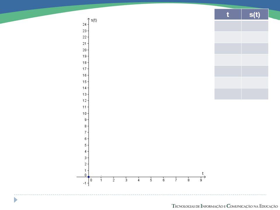 Logo, g(x) não é derivável em x=0.