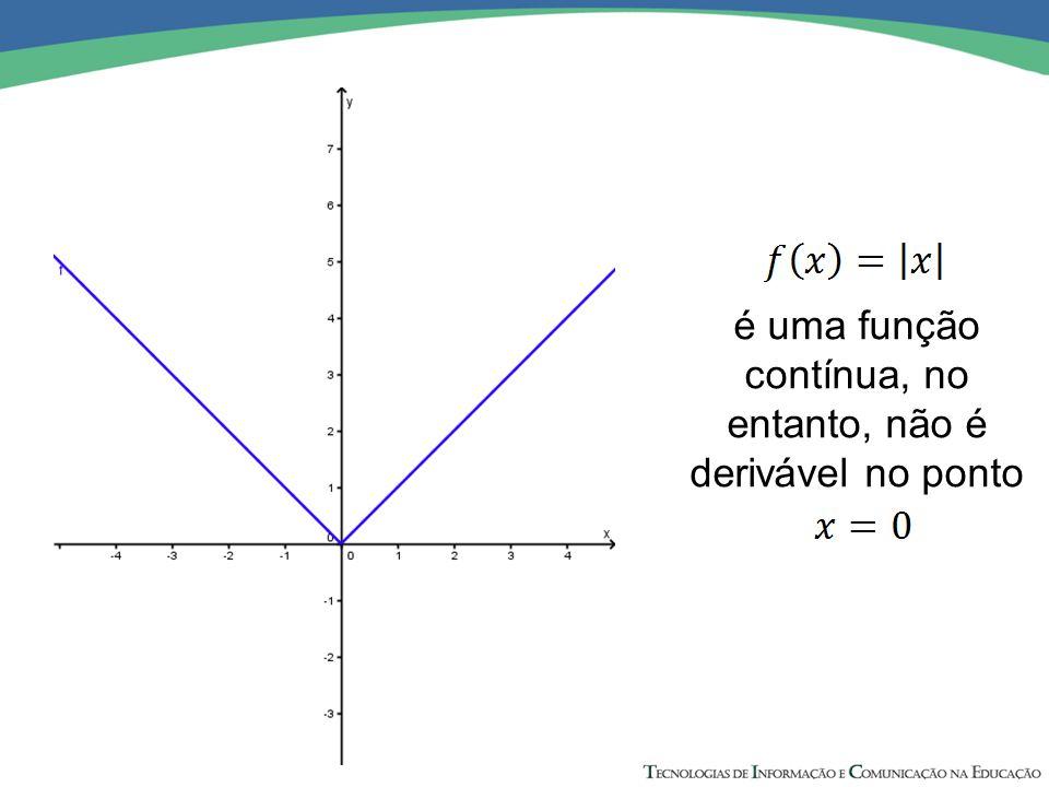 é uma função contínua, no entanto, não é derivável no ponto