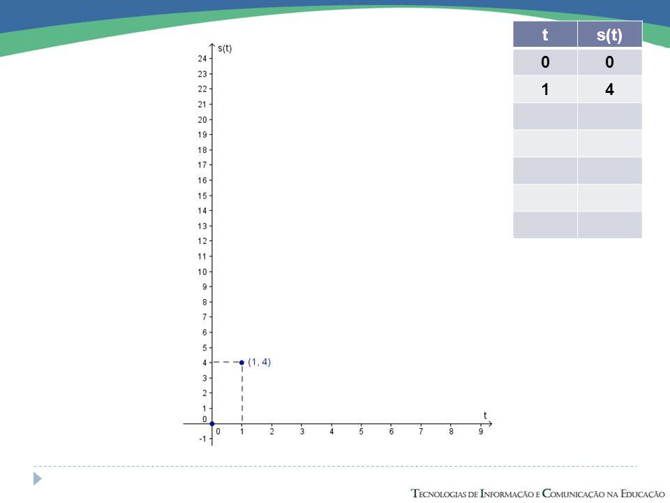 Exemplos : Verifique se as funções abaixo são diferenciáveis no intervalo : e Como a derivada não depende de x então ela existe para todo ou seja, é derivável em