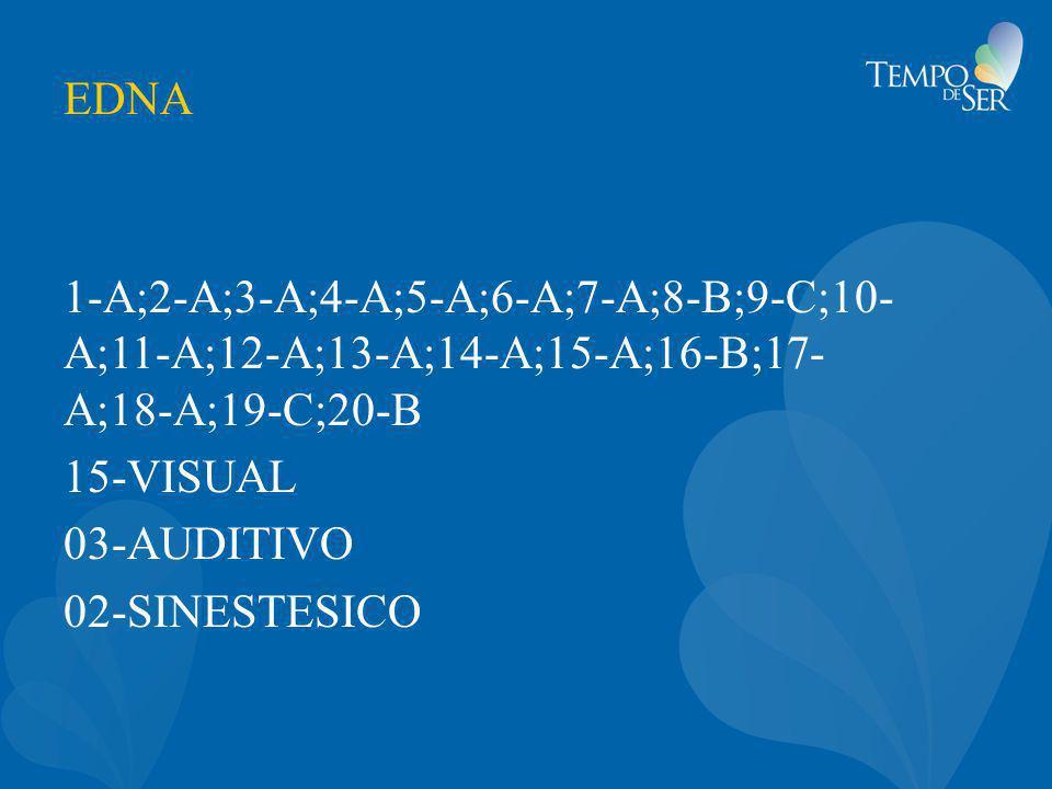 EDNA 1-A;2-A;3-A;4-A;5-A;6-A;7-A;8-B;9-C;10- A;11-A;12-A;13-A;14-A;15-A;16-B;17- A;18-A;19-C;20-B 15-VISUAL 03-AUDITIVO 02-SINESTESICO