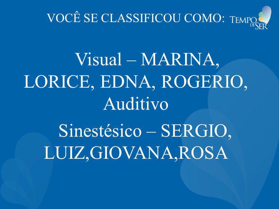 VOCÊ SE CLASSIFICOU COMO: Visual – MARINA, LORICE, EDNA, ROGERIO, Auditivo Sinestésico – SERGIO, LUIZ,GIOVANA,ROSA