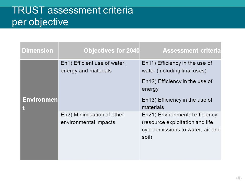 ‹#› TRUST assessment criteria per objective DimensionObjectives for 2040 Assessment criteria Environmen t En1) Efficient use of water, energy and materials En11) Efficiency in the use of water (including final uses) En12) Efficiency in the use of energy En13) Efficiency in the use of materials En2) Minimisation of other environmental impacts En21) Environmental efficiency (resource exploitation and life cycle emissions to water, air and soil)
