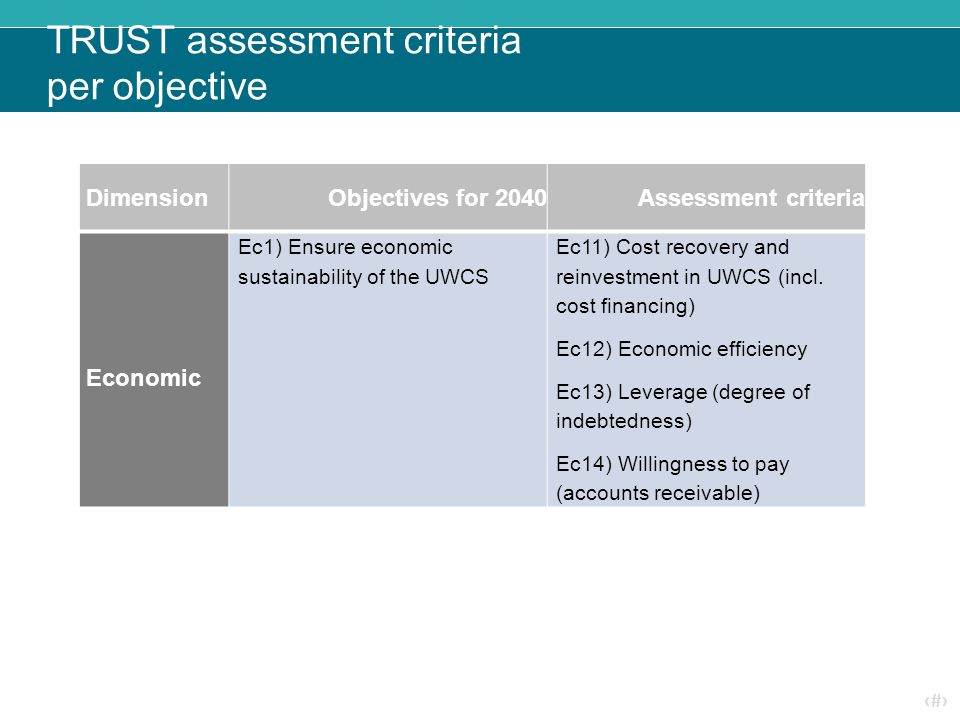 ‹#› TRUST assessment criteria per objective DimensionObjectives for 2040 Assessment criteria Economic Ec1) Ensure economic sustainability of the UWCS Ec11) Cost recovery and reinvestment in UWCS (incl.