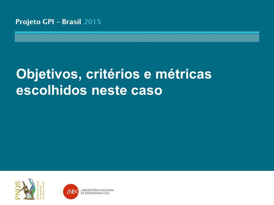 Projeto GPI – Brasil 2015 Objetivos, critérios e métricas escolhidos neste caso