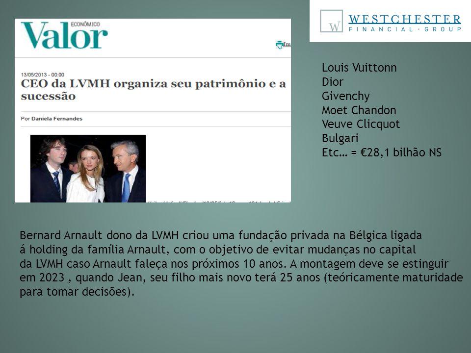 Bernard Arnault dono da LVMH criou uma fundação privada na Bélgica ligada á holding da família Arnault, com o objetivo de evitar mudanças no capital d