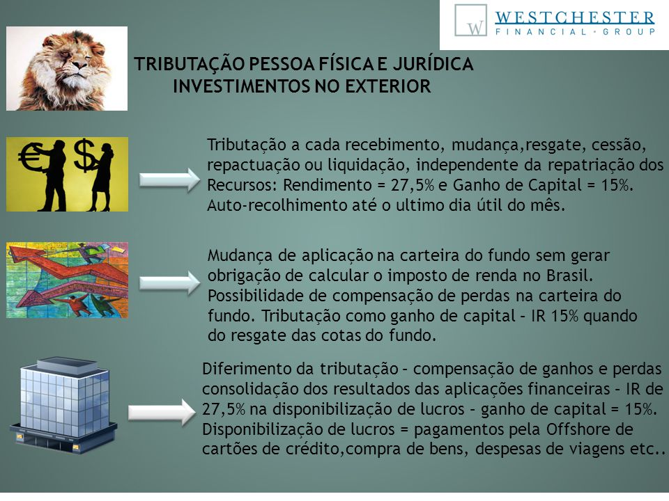 TRIBUTAÇÃO PESSOA FÍSICA E JURÍDICA INVESTIMENTOS NO EXTERIOR Tributação a cada recebimento, mudança,resgate, cessão, repactuação ou liquidação, indep