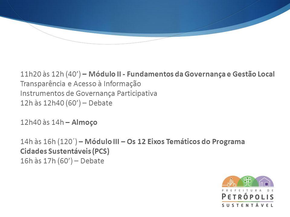 11h20 às 12h (40') – Módulo II - Fundamentos da Governança e Gestão Local Transparência e Acesso à Informação Instrumentos de Governança Participativa