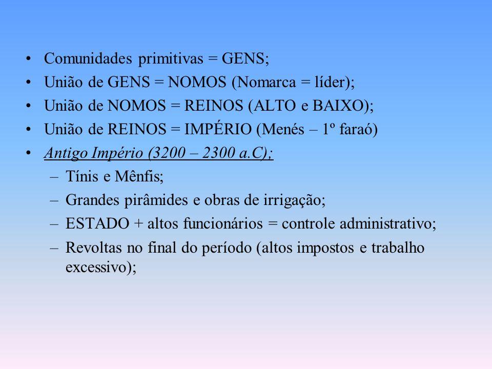 Comunidades primitivas = GENS; União de GENS = NOMOS (Nomarca = líder); União de NOMOS = REINOS (ALTO e BAIXO); União de REINOS = IMPÉRIO (Menés – 1º faraó) Antigo Império (3200 – 2300 a.C); –Tínis e Mênfis; –Grandes pirâmides e obras de irrigação; –ESTADO + altos funcionários = controle administrativo; –Revoltas no final do período (altos impostos e trabalho excessivo);