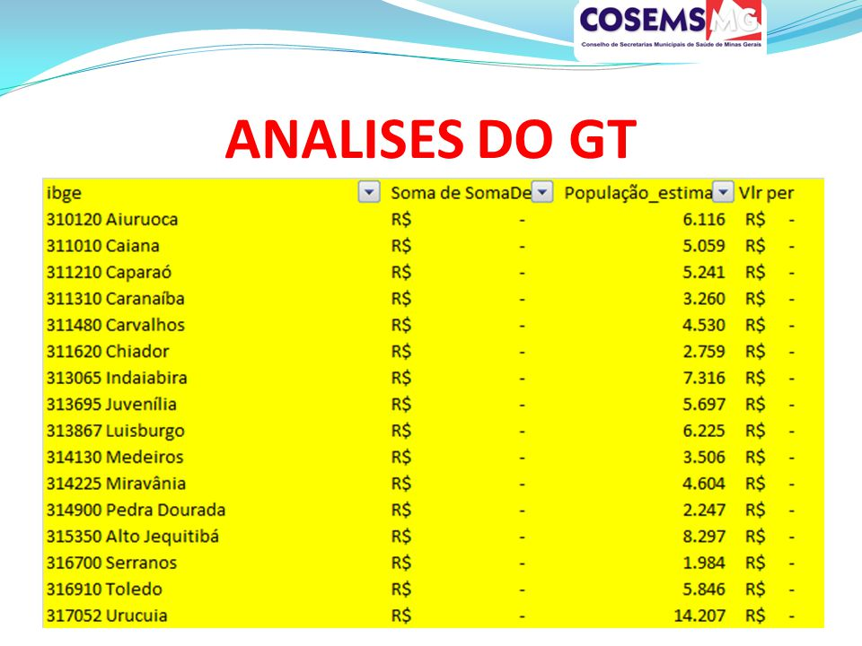 ANALISES DO GT