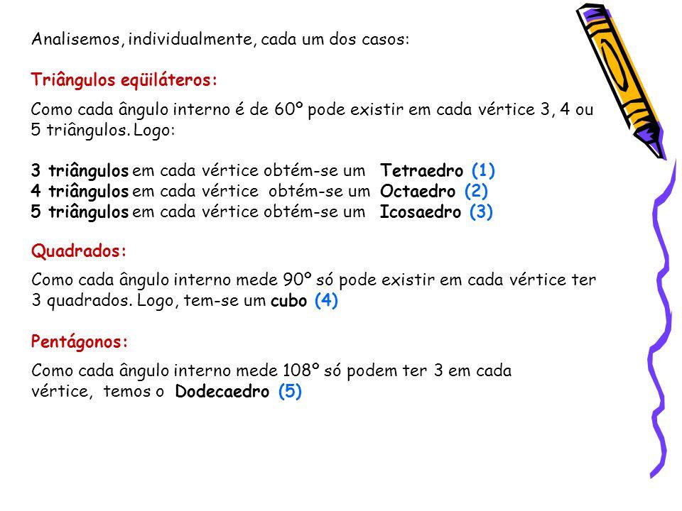 Analisemos, individualmente, cada um dos casos: Triângulos eqüiláteros: Como cada ângulo interno é de 60º pode existir em cada vértice 3, 4 ou 5 triângulos.