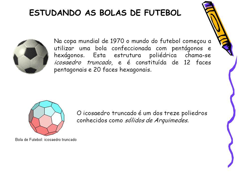 ESTUDANDO AS BOLAS DE FUTEBOL Na copa mundial de 1970 o mundo do futebol começou a utilizar uma bola confeccionada com pentágonos e hexágonos.