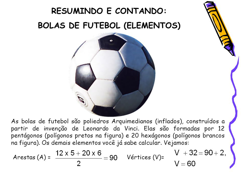 RESUMINDO E CONTANDO: BOLAS DE FUTEBOL (ELEMENTOS) As bolas de futebol são poliedros Arquimedianos (inflados), construídos a partir de invenção de Leonardo da Vinci.