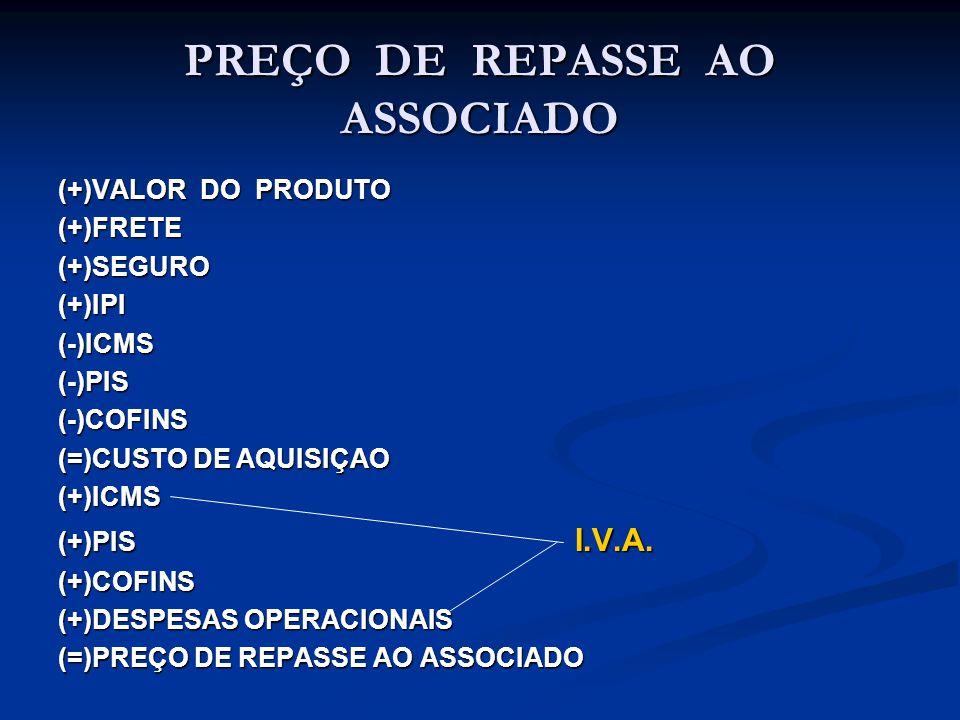 PREÇO DE REPASSE AO ASSOCIADO (+)VALOR DO PRODUTO (+)FRETE(+)SEGURO(+)IPI(-)ICMS(-)PIS(-)COFINS (=)CUSTO DE AQUISIÇAO (+)ICMS (+)PIS I.V.A.