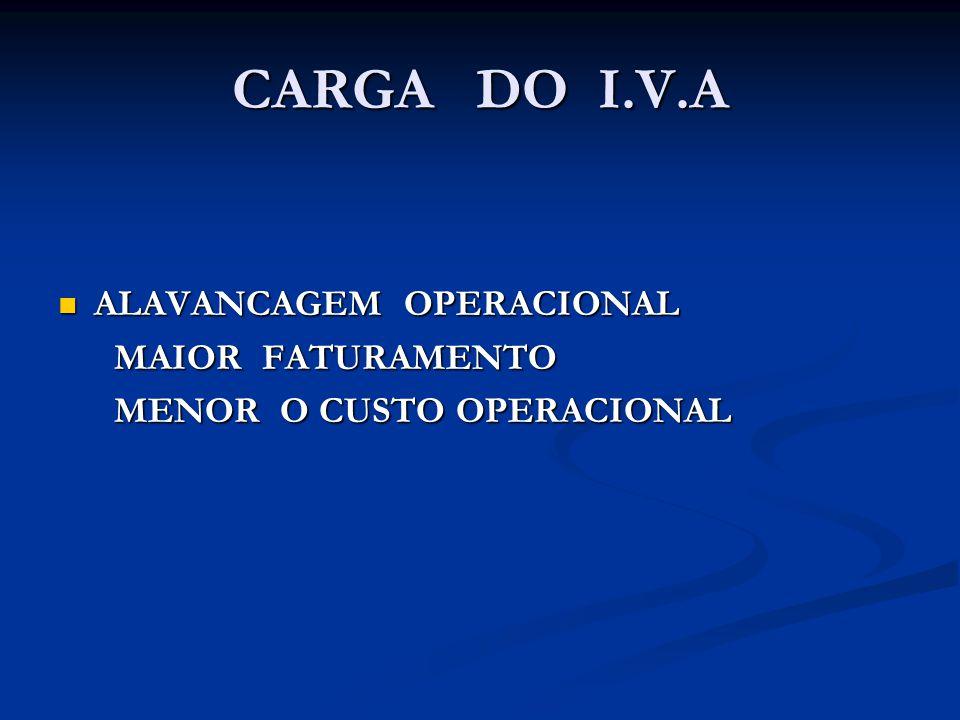 CARGA DO I.V.A ALAVANCAGEM OPERACIONAL ALAVANCAGEM OPERACIONAL MAIOR FATURAMENTO MAIOR FATURAMENTO MENOR O CUSTO OPERACIONAL MENOR O CUSTO OPERACIONAL