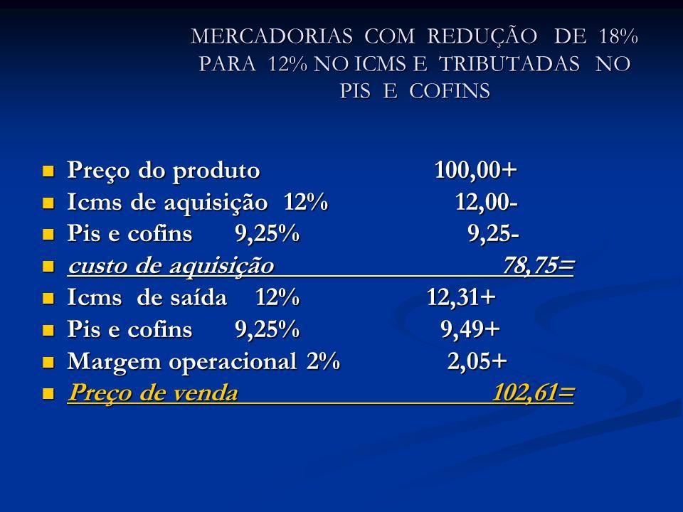 MERCADORIAS COM REDUÇÃO DE 18% PARA 12% NO ICMS E TRIBUTADAS NO PIS E COFINS Preço do produto 100,00+ Preço do produto 100,00+ Icms de aquisição 12% 12,00- Icms de aquisição 12% 12,00- Pis e cofins 9,25% 9,25- Pis e cofins 9,25% 9,25- custo de aquisição 78,75= custo de aquisição 78,75= Icms de saída 12% 12,31+ Icms de saída 12% 12,31+ Pis e cofins 9,25% 9,49+ Pis e cofins 9,25% 9,49+ Margem operacional 2% 2,05+ Margem operacional 2% 2,05+ Preço de venda 102,61= Preço de venda 102,61=