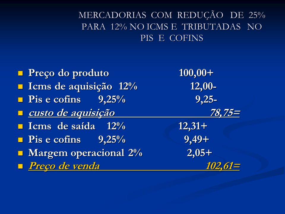 MERCADORIAS COM REDUÇÃO DE 25% PARA 12% NO ICMS E TRIBUTADAS NO PIS E COFINS Preço do produto 100,00+ Preço do produto 100,00+ Icms de aquisição 12% 12,00- Icms de aquisição 12% 12,00- Pis e cofins 9,25% 9,25- Pis e cofins 9,25% 9,25- custo de aquisição 78,75= custo de aquisição 78,75= Icms de saída 12% 12,31+ Icms de saída 12% 12,31+ Pis e cofins 9,25% 9,49+ Pis e cofins 9,25% 9,49+ Margem operacional 2% 2,05+ Margem operacional 2% 2,05+ Preço de venda 102,61= Preço de venda 102,61=