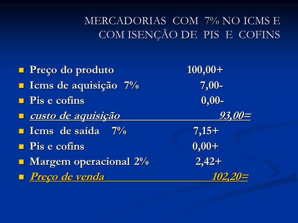 MERCADORIAS COM 7% NO ICMS E COM ISENÇÃO DE PIS E COFINS Preço do produto 100,00+ Preço do produto 100,00+ Icms de aquisição 7% 7,00- Icms de aquisição 7% 7,00- Pis e cofins 0,00- Pis e cofins 0,00- custo de aquisição 93,00= custo de aquisição 93,00= Icms de saída 7% 7,15+ Icms de saída 7% 7,15+ Pis e cofins 0,00+ Pis e cofins 0,00+ Margem operacional 2% 2,42+ Margem operacional 2% 2,42+ Preço de venda 102,20= Preço de venda 102,20=