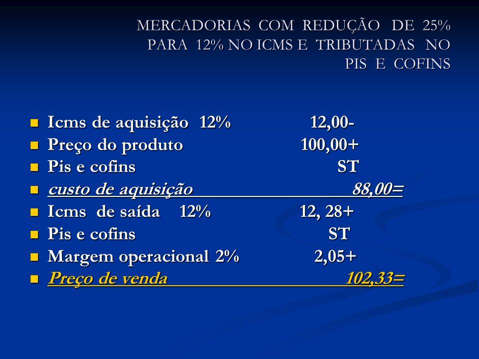 MERCADORIAS COM REDUÇÃO DE 25% PARA 12% NO ICMS E TRIBUTADAS NO PIS E COFINS Icms de aquisição 12% 12,00- Icms de aquisição 12% 12,00- Preço do produto 100,00+ Preço do produto 100,00+ Pis e cofins ST Pis e cofins ST custo de aquisição 88,00= custo de aquisição 88,00= Icms de saída 12% 12, 28+ Icms de saída 12% 12, 28+ Pis e cofins ST Pis e cofins ST Margem operacional 2% 2,05+ Margem operacional 2% 2,05+ Preço de venda 102,33= Preço de venda 102,33=
