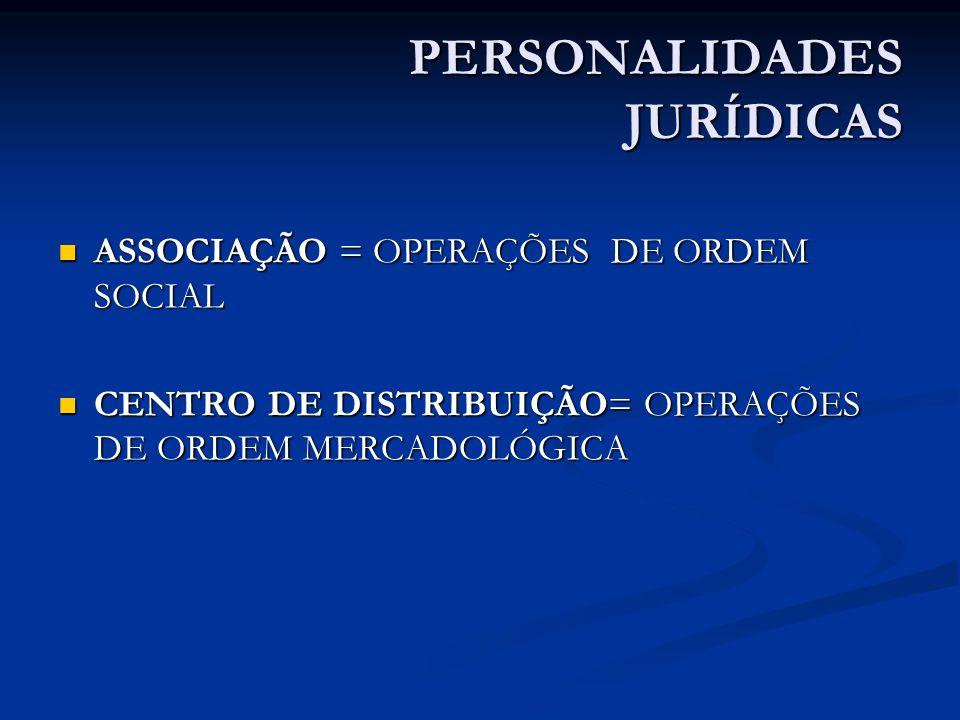 PERSONALIDADES JURÍDICAS ASSOCIAÇÃO = OPERAÇÕES DE ORDEM SOCIAL ASSOCIAÇÃO = OPERAÇÕES DE ORDEM SOCIAL CENTRO DE DISTRIBUIÇÃO= OPERAÇÕES DE ORDEM MERCADOLÓGICA CENTRO DE DISTRIBUIÇÃO= OPERAÇÕES DE ORDEM MERCADOLÓGICA
