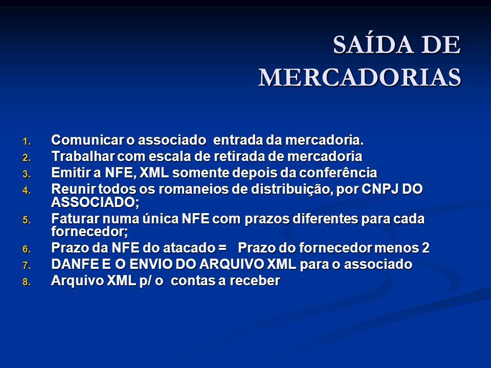 SAÍDA DE MERCADORIAS 1. Comunicar o associado entrada da mercadoria.