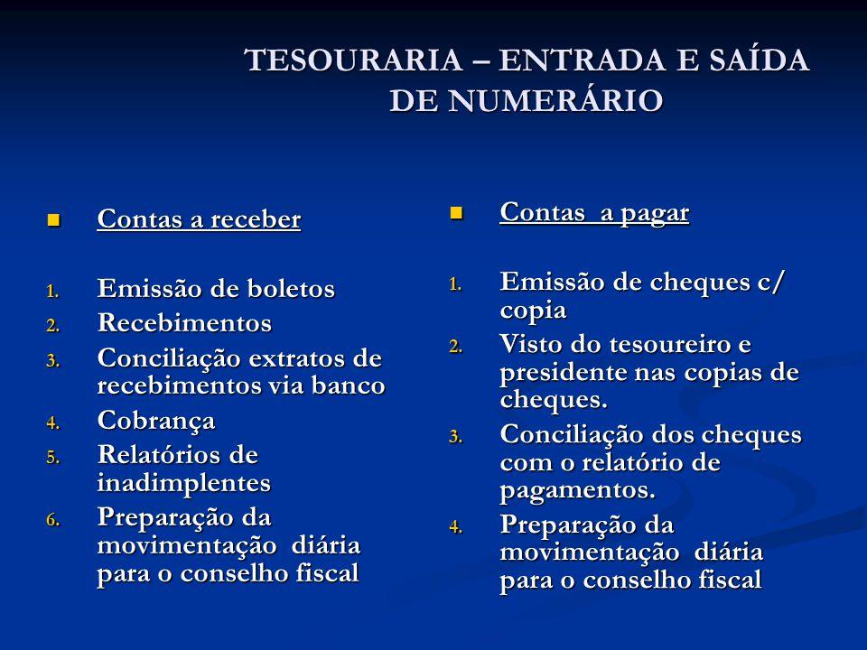 TESOURARIA – ENTRADA E SAÍDA DE NUMERÁRIO Contas a receber Contas a receber 1.