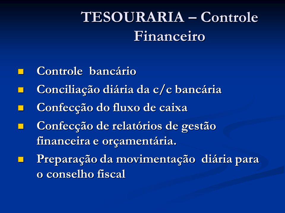TESOURARIA – Controle Financeiro Controle bancário Controle bancário Conciliação diária da c/c bancária Conciliação diária da c/c bancária Confecção do fluxo de caixa Confecção do fluxo de caixa Confecção de relatórios de gestão financeira e orçamentária.