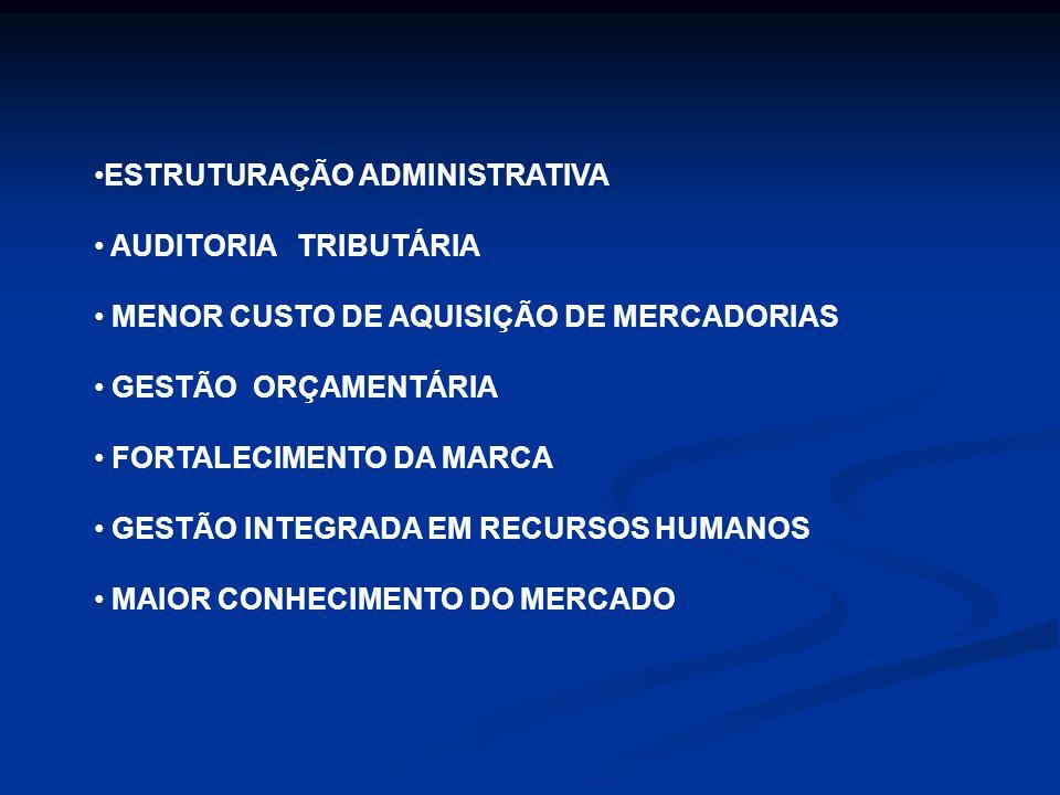 ESTRUTURAÇÃO ADMINISTRATIVA AUDITORIA TRIBUTÁRIA MENOR CUSTO DE AQUISIÇÃO DE MERCADORIAS GESTÃO ORÇAMENTÁRIA FORTALECIMENTO DA MARCA GESTÃO INTEGRADA EM RECURSOS HUMANOS MAIOR CONHECIMENTO DO MERCADO