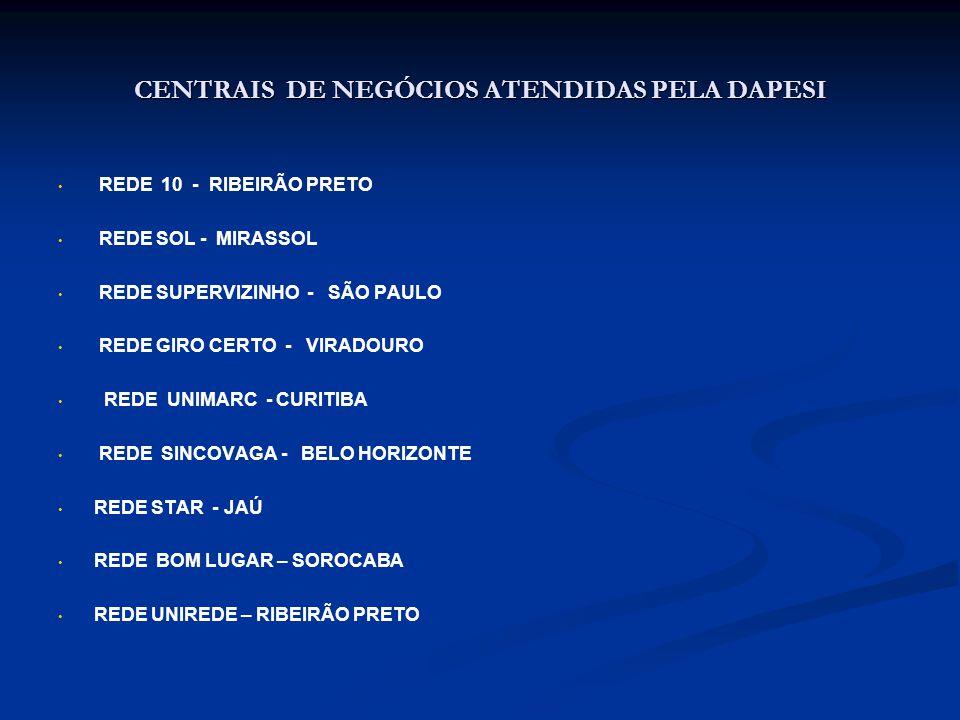 CENTRAIS DE NEGÓCIOS ATENDIDAS PELA DAPESI REDE 10 - RIBEIRÃO PRETO REDE SOL - MIRASSOL REDE SUPERVIZINHO - SÃO PAULO REDE GIRO CERTO - VIRADOURO REDE UNIMARC - CURITIBA REDE SINCOVAGA - BELO HORIZONTE REDE STAR - JAÚ REDE BOM LUGAR – SOROCABA REDE UNIREDE – RIBEIRÃO PRETO