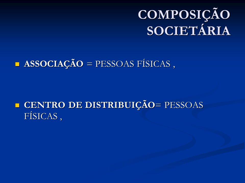 COMPOSIÇÃO SOCIETÁRIA ASSOCIAÇÃO = PESSOAS FÍSICAS, ASSOCIAÇÃO = PESSOAS FÍSICAS, CENTRO DE DISTRIBUIÇÃO= PESSOAS FÍSICAS, CENTRO DE DISTRIBUIÇÃO= PESSOAS FÍSICAS,