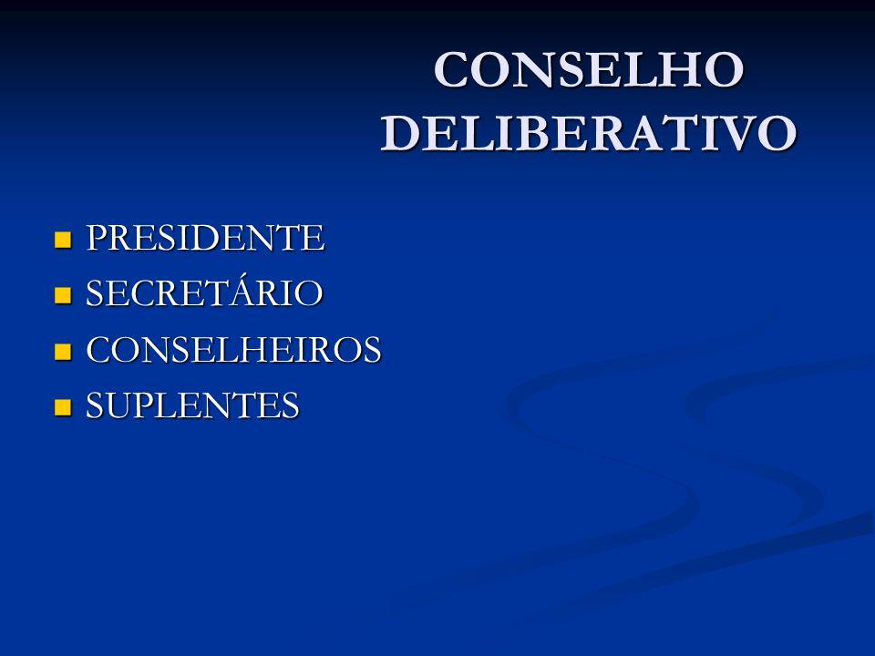 CONSELHO DELIBERATIVO PRESIDENTE PRESIDENTE SECRETÁRIO SECRETÁRIO CONSELHEIROS CONSELHEIROS SUPLENTES SUPLENTES