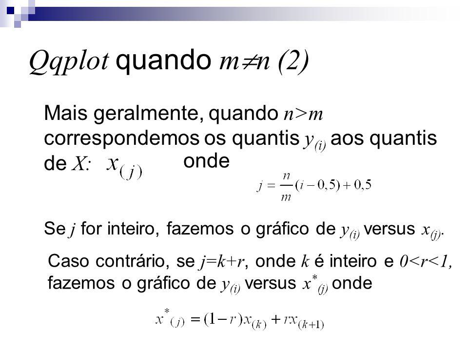 Qqplot quando m  n (2) Mais geralmente, quando n>m correspondemos os quantis y (i) aos quantis de X: onde Se j for inteiro, fazemos o gráfico de y (i