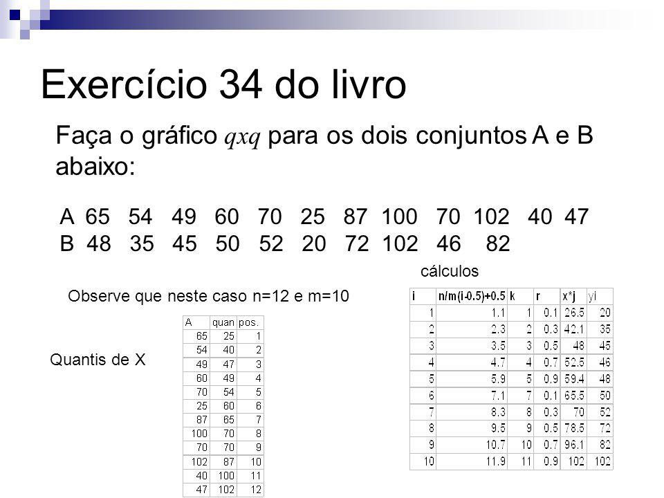 Exercício 34 do livro A 65 54 49 60 70 25 87 100 70 102 40 47 B 48 35 45 50 52 20 72 102 46 82 Faça o gráfico qxq para os dois conjuntos A e B abaixo: