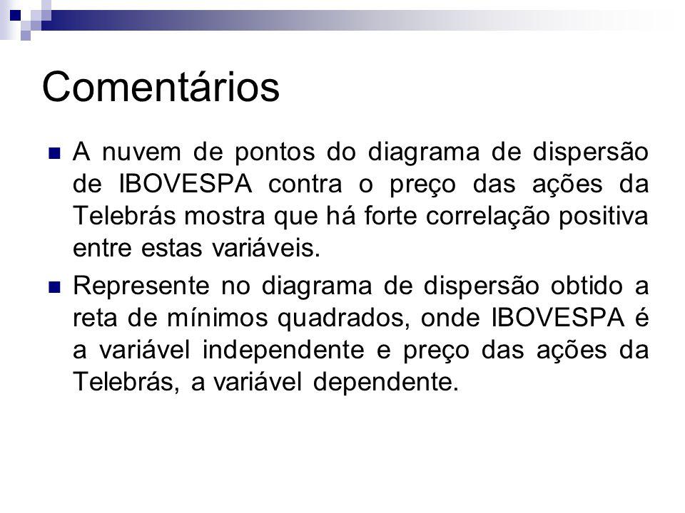 Comentários A nuvem de pontos do diagrama de dispersão de IBOVESPA contra o preço das ações da Telebrás mostra que há forte correlação positiva entre