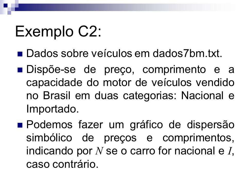 Exemplo C2: Dados sobre veículos em dados7bm.txt. Dispõe-se de preço, comprimento e a capacidade do motor de veículos vendido no Brasil em duas catego