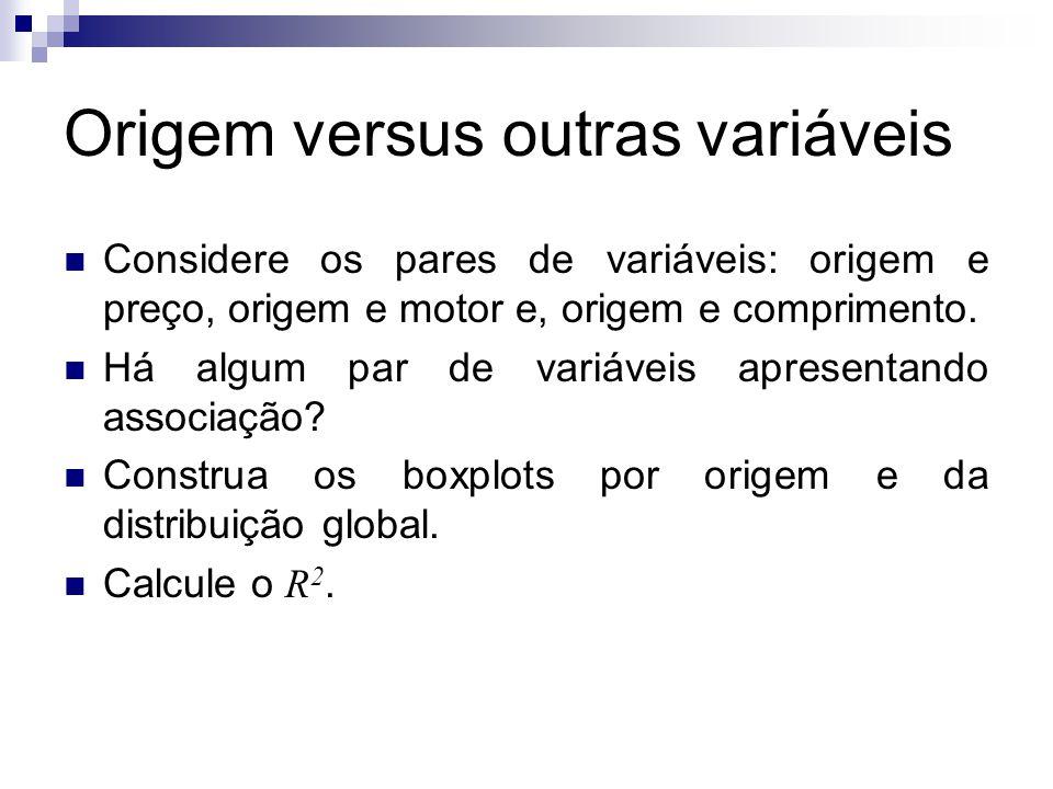 Origem versus outras variáveis Considere os pares de variáveis: origem e preço, origem e motor e, origem e comprimento. Há algum par de variáveis apre