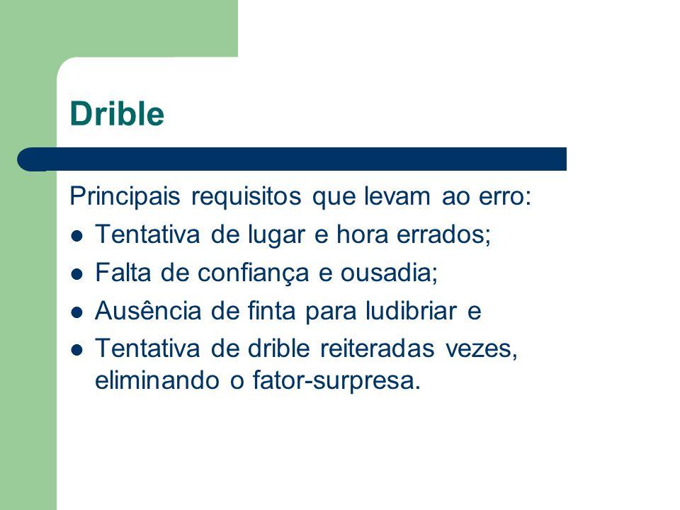Drible Principais requisitos que levam ao erro: Tentativa de lugar e hora errados; Falta de confiança e ousadia; Ausência de finta para ludibriar e Te
